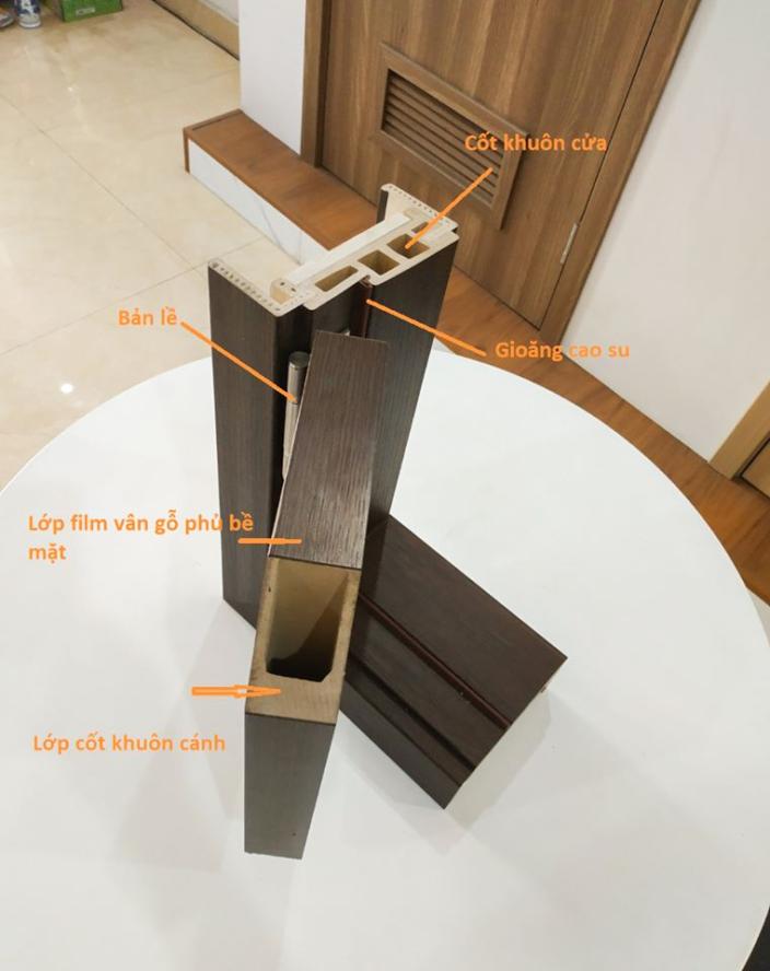 Cấu tạo cửa Nhựa Composite